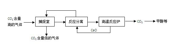 钠与水反应实验步骤