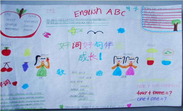 暑假英语手抄报:english abc