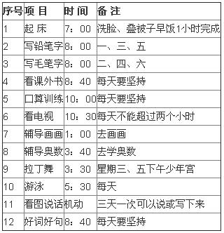 小学二年级暑期计划表小学丰县破楼图片