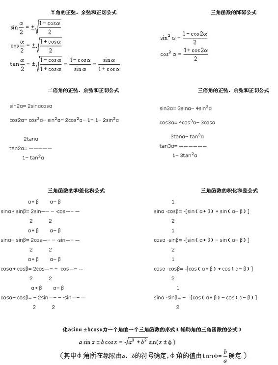 中考數學三角函數公式大全圖片