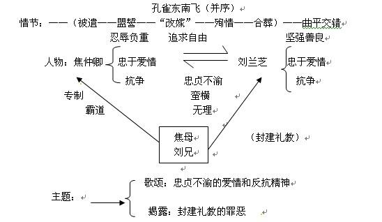 电路 电路图 电子 设计 素材 原理图 548_318