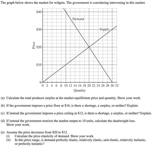 2015年ap微观经济学fr真题解析