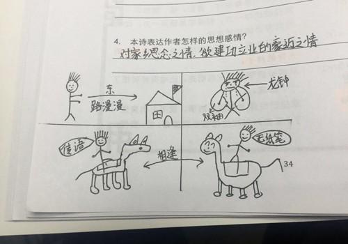 学生的课堂笔记
