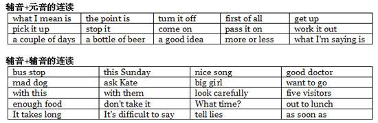 新评分标准下如何拿雅思口语高分